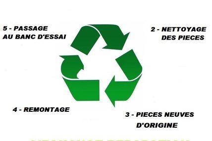 Pourquoi changer ce qui peut être réparé ? Le principe de l'échange réparation est une solution écologique et économique.