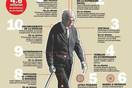 Infografía: Síntomas tempranos del Parkinson