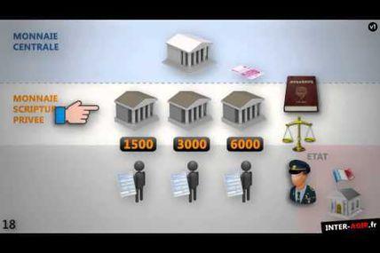 Domination du Système Bancaire - Pillage Monétaire Mondiale