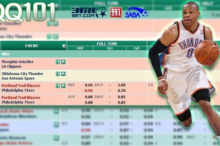 Basketball Handicap Betting A Must Try Sports Betting Online