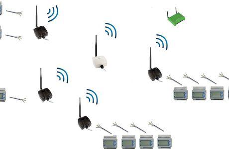 College Dorm Wifi Network