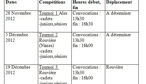 calendrier des rencontres can 2012