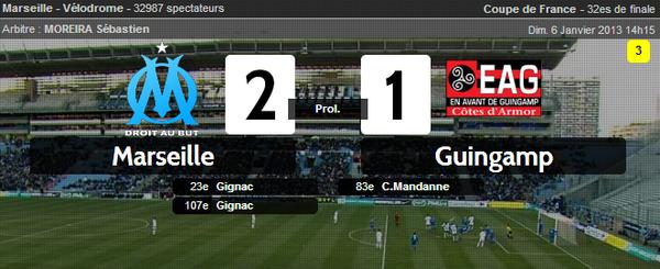 Marseille 2-1 Guingamp : Gignac sort l'OM d'un mauvais pas face à Guingamp !