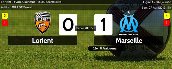 Lorient 0-1 Marseille : Un parfum de Ligue des Champions