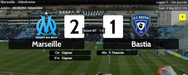 Marseille 2-1 Bastia : Gignac et Valbuena au top