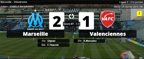 Marseille 2-1 Valenciennes : Une victoire, enfin !