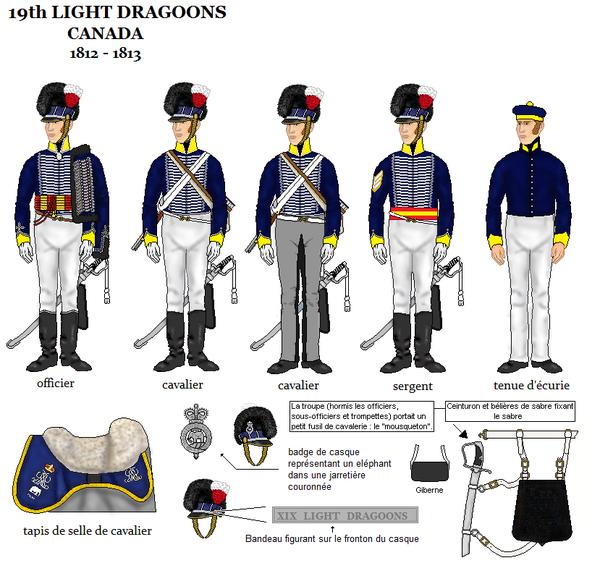 L'uniforme du 19th light dragoons pré 1812