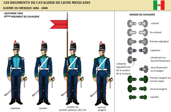 La cavalerie mexicaine ( 1 )