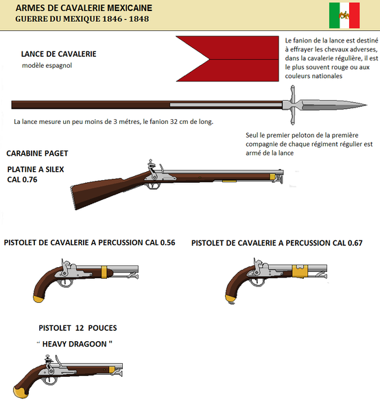 L'armement de la cavalerie mexicaine