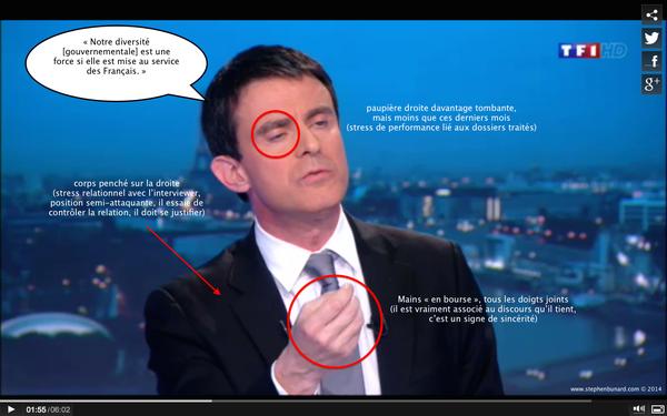 #VallsJT #TF1 Le nouveau premier ministre Manuel Valls en 3 images