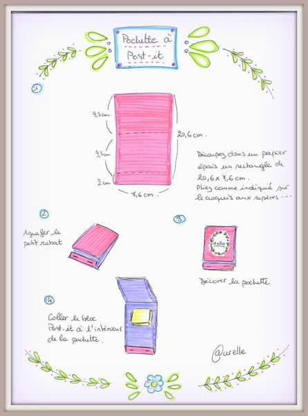 Tutoriel &quot&#x3B;Pochette à Post-it&quot&#x3B;