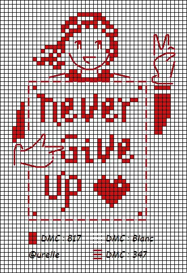 Grille Gratuite &quot&#x3B;Never give up&quot&#x3B;