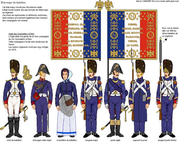 1er et 2ème Grenadiers de la Vieille Garde Impériale