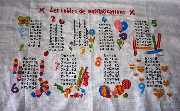 SAL le dimanche on finit : Table de multiplication (08)