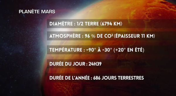 TODAY LE TEMPS SUR MARS ?