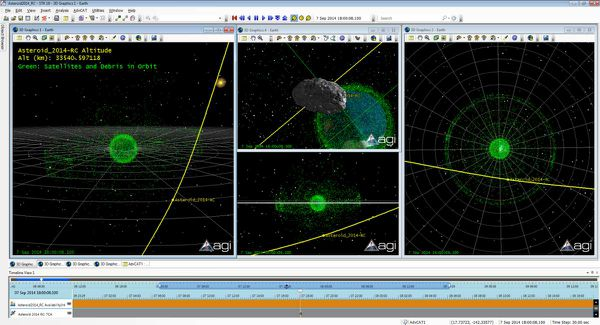Asteroid 2014 RC