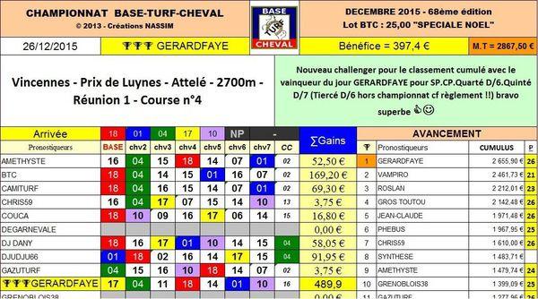 Classement BTC du championnat Quinté