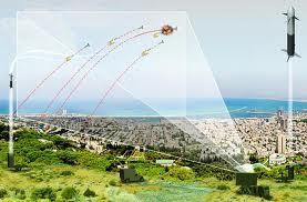 Le dôme de fer a t il sauvé le Hamas?