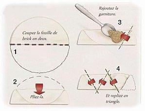 Triangles Croustillants au Chèvre Frais, Miel &amp&#x3B; Noix