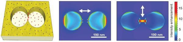 Fluorescence enhancement with double nanohole aperture