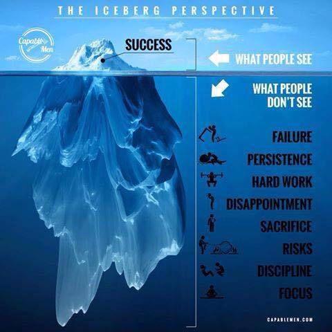 L'attention à la base de la réussite