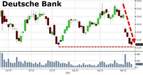 DEUTSCHE BANK, LA BANQUE QUI POURRAIT CREER LE KRACH, COMME LEHMAN BROTHERS EN 2008 ET LE KREDITANSTALT DE VIENNE EN 1929 !