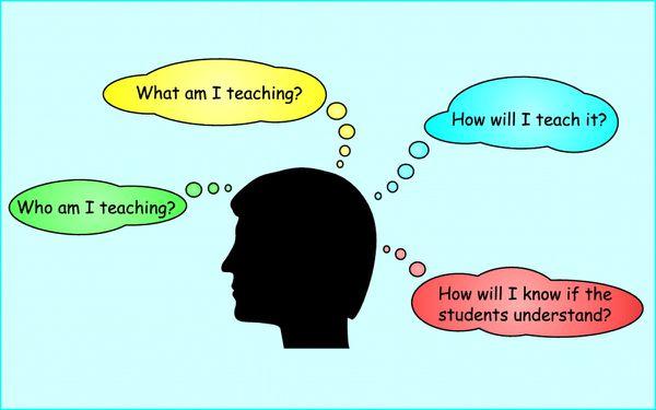 4 petites questions à se poser plus souvent !!!