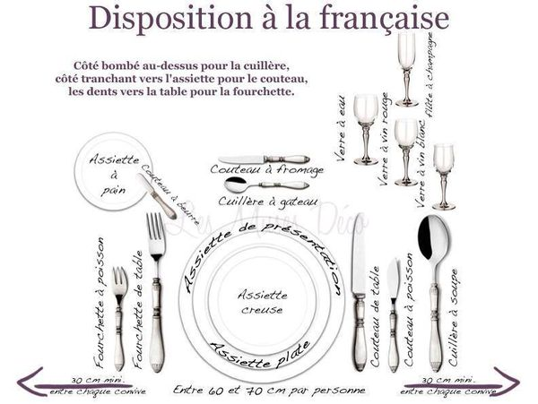 Votre table&#x3B; disposition à la francaise