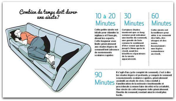 Les effets  bénéfiques de la sieste