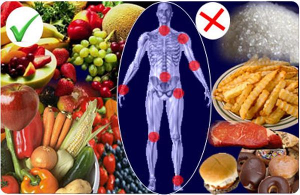 Arthrose et alimentation