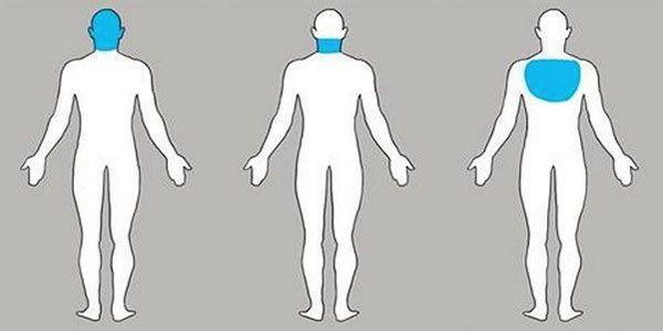 La carte des émotions: découvrez comment vos émotions interfèrent avec votre corps