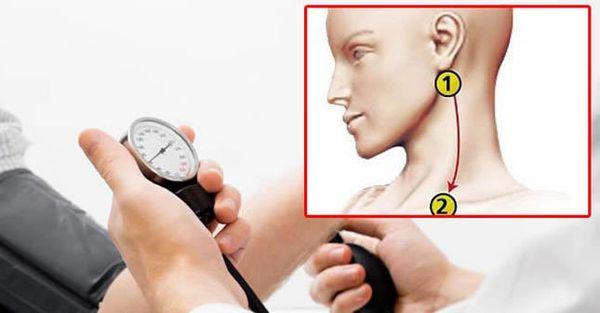 le secret de la médecine chinoise antique qui régule la pression pour seulement cinq minutes et sans médicaments!