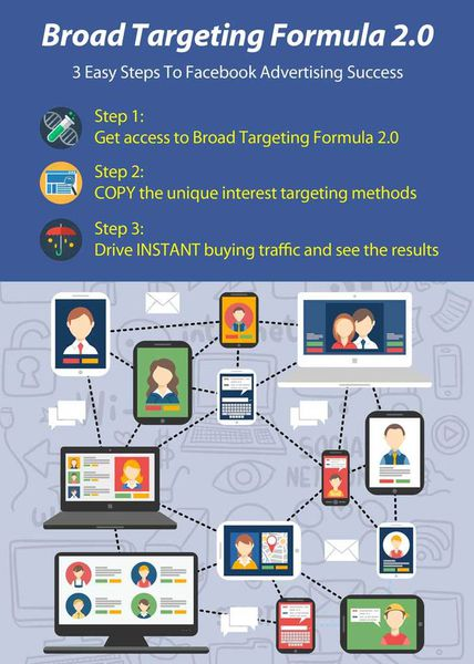 This is a graphic on how Broad Targeting Formula works.