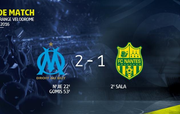 OM 2-1 FC Nantes : Une victoire dans la douleur