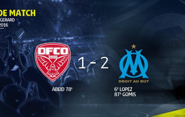 DIJON FCO 1-2 OM : Marseille s'est fait peur