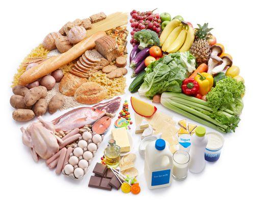 Comment allier matières grasses et régime ?