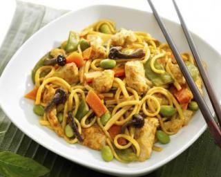 Wok de shirataki de konjac aux légumes et dinde marinée à la sauce soja