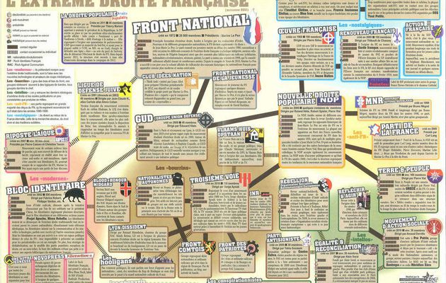 Le Front national : des traitres à leur pays