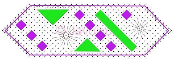 Un nouveau carton de dentelle aux fuseaux remastérisé avec Inkscape