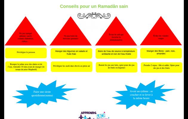 Conseils pour un Ramadân sain