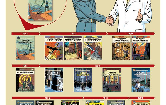 Blake and Mortimer: the official chronology!