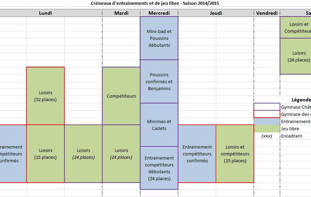 Réorganisation des séances pour la saison 2014/2015