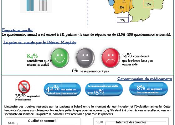 Extrait du rapport d'activité 2013
