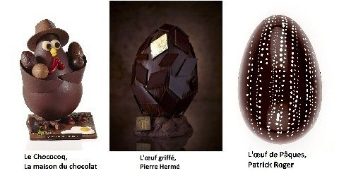 POURQUOI LE CHOCOLAT A PAQUES ? TRADITION, EXPLICATIONS