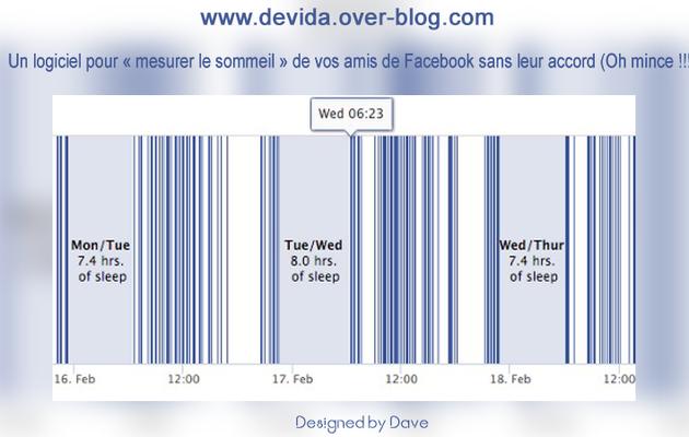 Un logiciel pour « mesurer » le sommeil de vos amis de Facebook sans leur accord (Oh mince !!!)