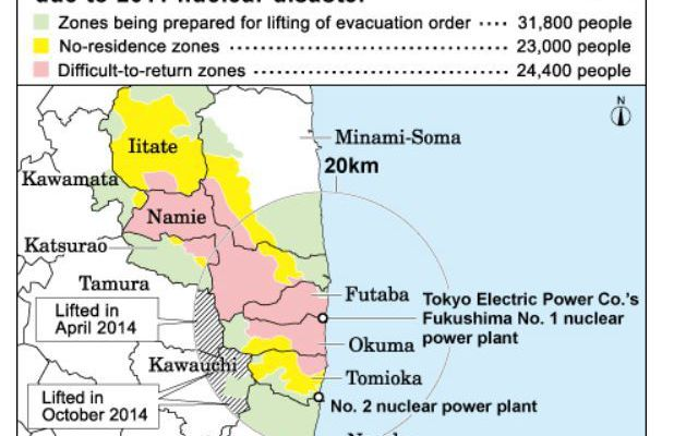Stopping TEPCO compensation for 55,000 evacuees