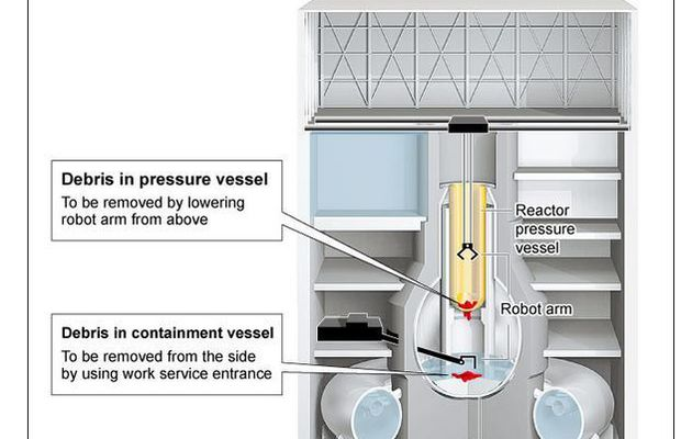 Dry removal recommended by decommissioning commission