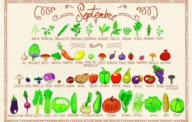 Calendrier des fruits et légumes du mois
