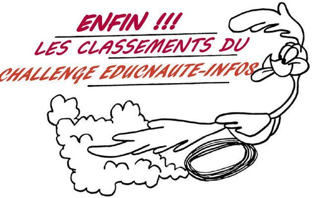 """ENFIN...!!!, les divers classements """"PROVISOIRES"""" et Généraux du 4ème Challenge EDUCNAUTE-INFOS"""