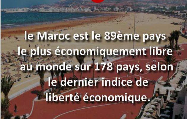 Le Maroc gagne 14 places !